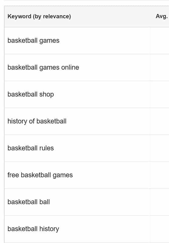 کلمات کلیدی بسکتبال